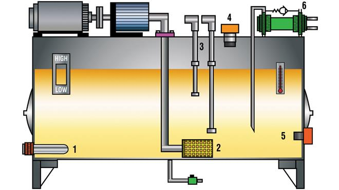 Selecting the Right Fluid for Your Hydraulic System